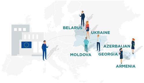 Missione in Bielorussia